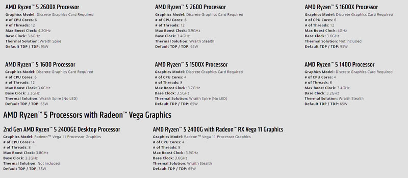 Chart showing the types of Ryzen 5 chips