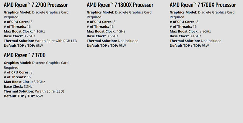 Chart showing the types of Ryzen 7 chips