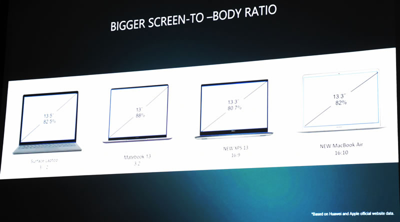 HUawei Matebook size comparision