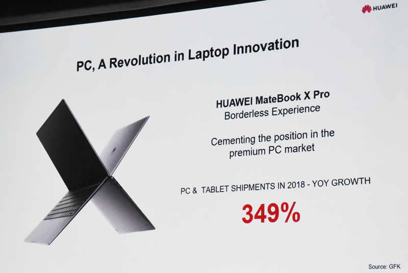 Huawei slide 15 laptop innovations