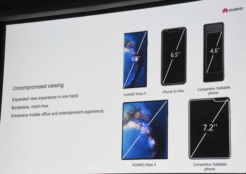 Huawei slide 17 phone screen sizes