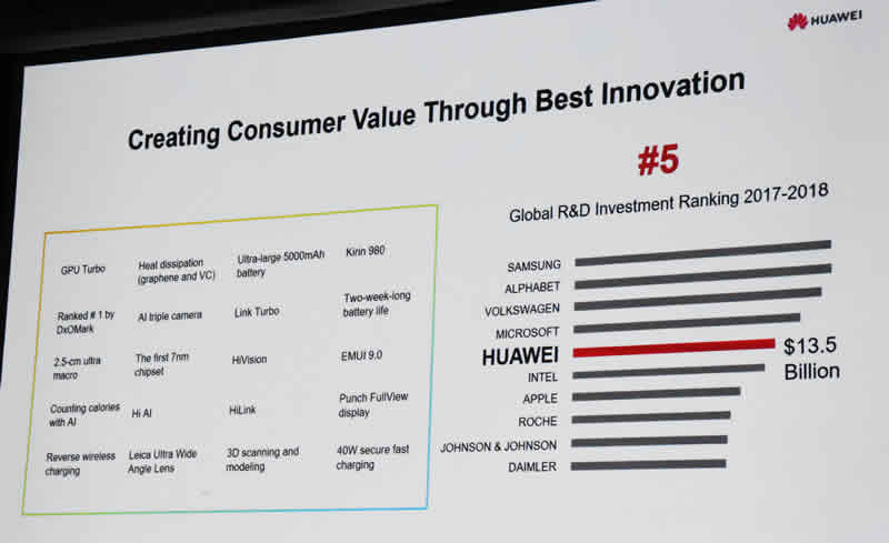 Huawei slide 6 innovation