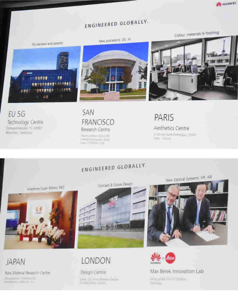 Huawei slide 8 Some of the innovation centers