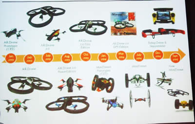 Parrot drone development time line