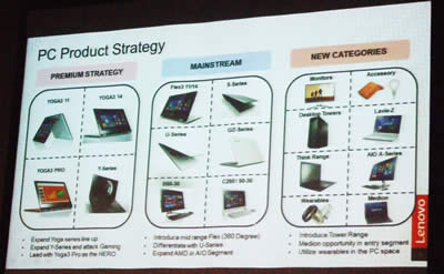 Slide showning Consumer products