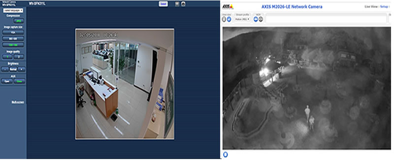 Trend Insecure security cameras