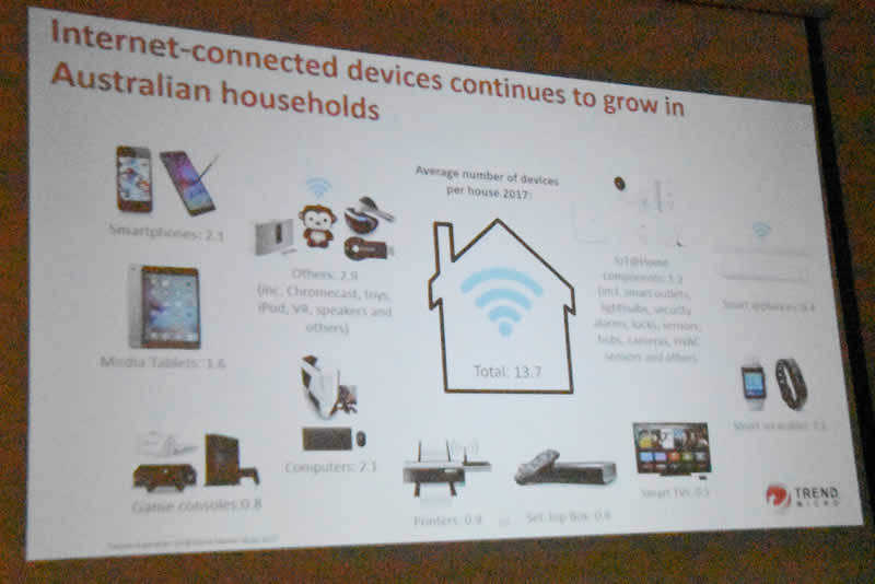 Trend Slide 9 Home Network Security