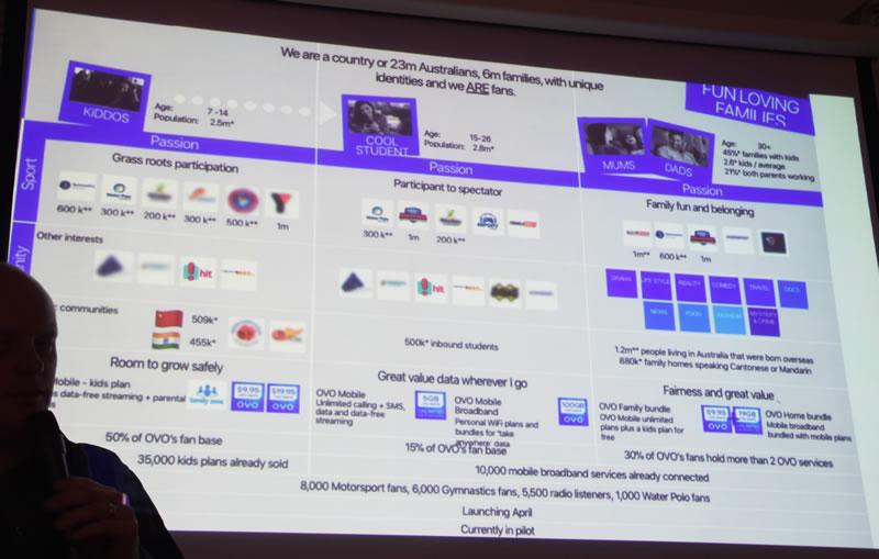 OVO Slide 5