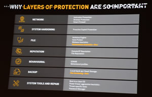 Norton Update slide 14 Protection layers