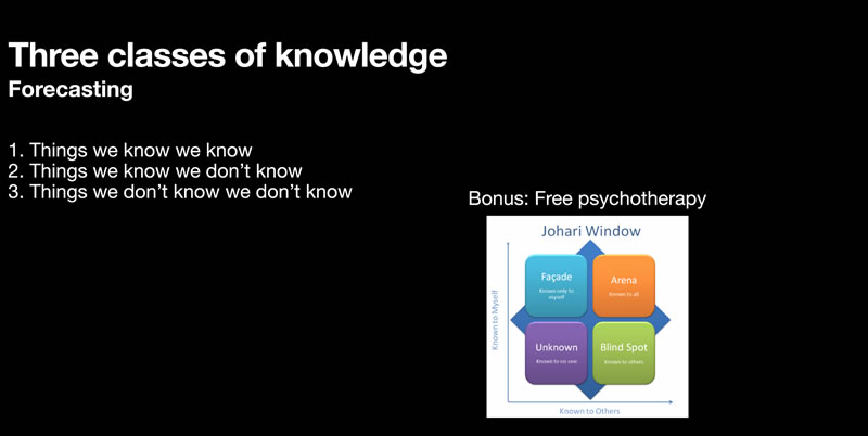 April Slide 5 Three Classess of Knowledge