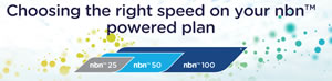 Speeds available on the NBN