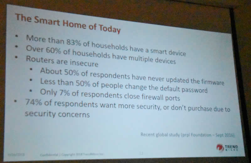 Trend Slide 11 State of home security