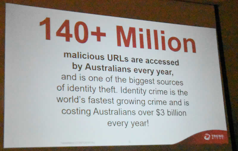 Trend Slide 4 Millions of urls hacked